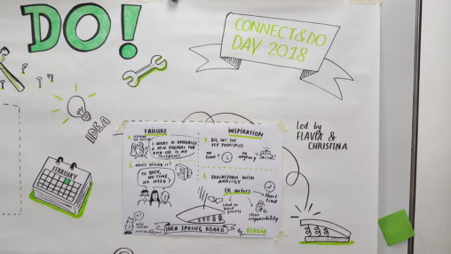 Failures as Idea Sprinboards-Connect and Do Day